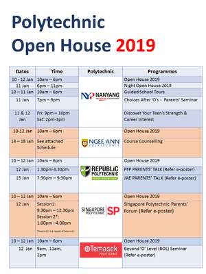 Polytechnic Open House.PNG